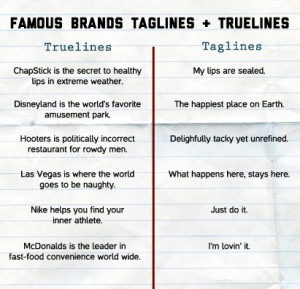 Famous Brand Taglines and Truelines