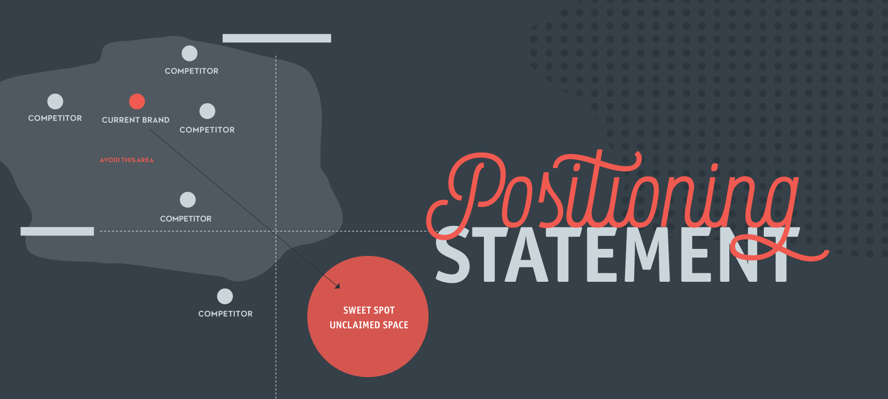 How To Write A Superb Brand Positioning Statement