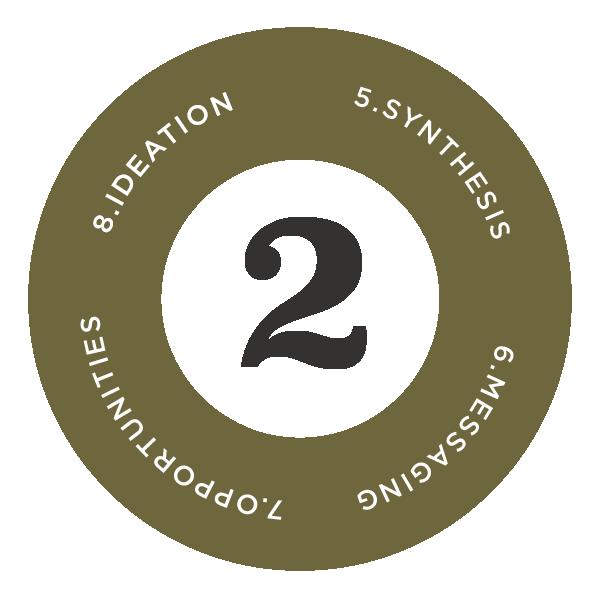 branding approach step 2